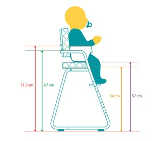 Kinderstoel TIBU Flexible High Chair, Bright Red - Charlie Crane